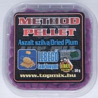 Top Mix Method Pellet